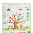 Moulin Roty Seasons Magnetic Calendar additional 3